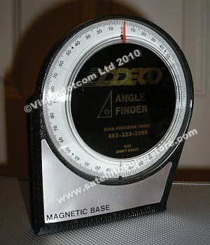 Angle finders