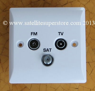 UHF and Satellite modular outlet plate