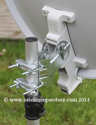 Caravan Mobile Satellite Dishes For The Uk And Europe