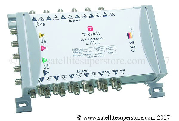 Triax Cascade Multiswitches