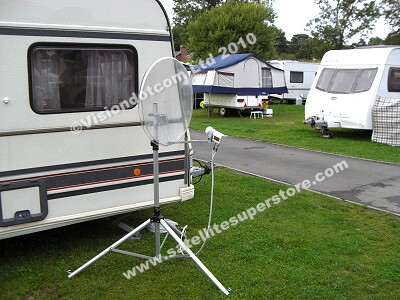 Transparent dish kits for caravans and motorhomes